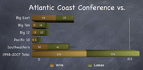 AtlanticCoast