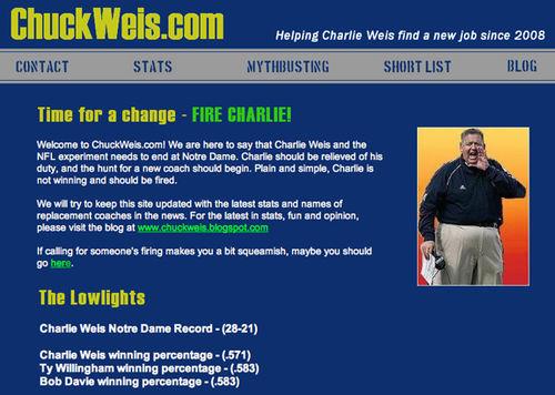 Chuck Weis.com