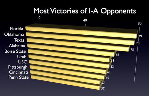 I-A Victories.001