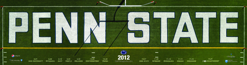 Penn State 2012 poster schedule